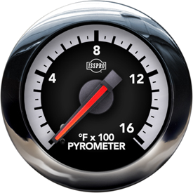 Isspro R30000 Series Electronic Pressure Gauges