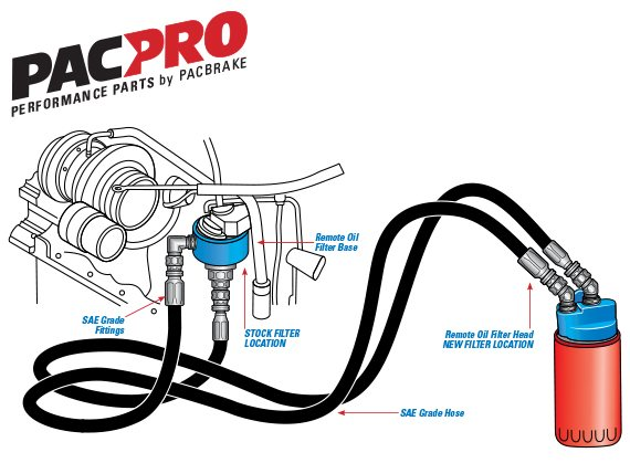 PacPro Remote Oil Filter Relocation Kit Cummins, 3 9L / 5 9L, Universal  Mounting